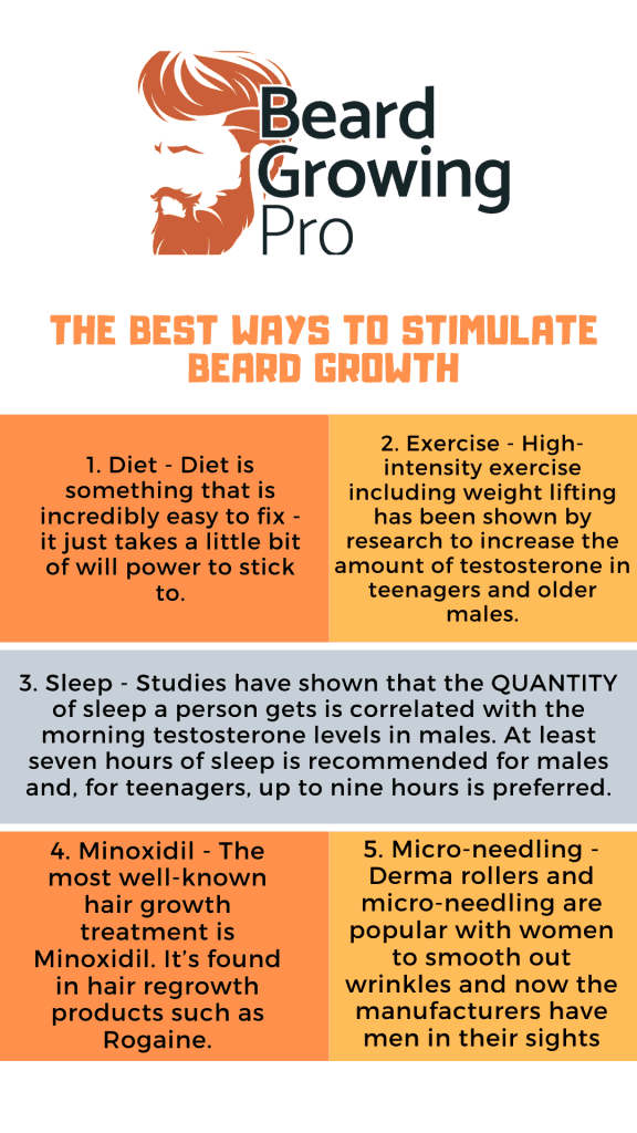 Can beard growth be stimulated? the best ways to stimulate beard growth infographic