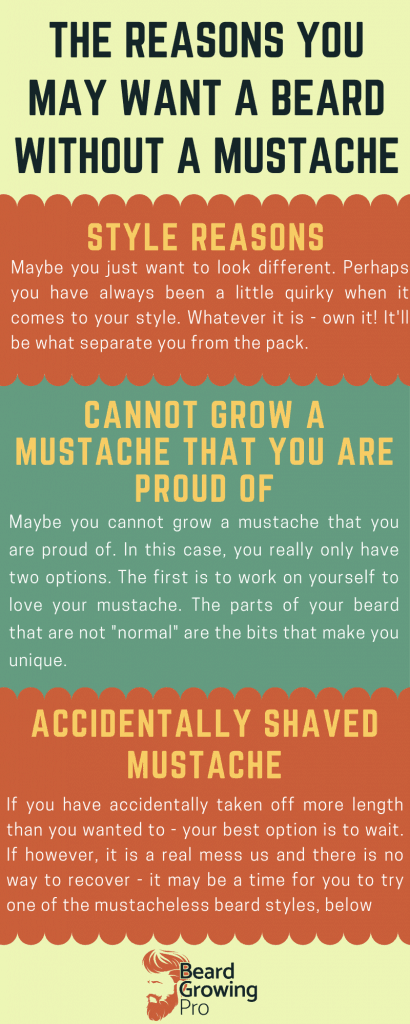 The best beard without mustache infographic