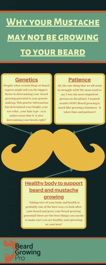 mustache doesn't connect to beard - infographic