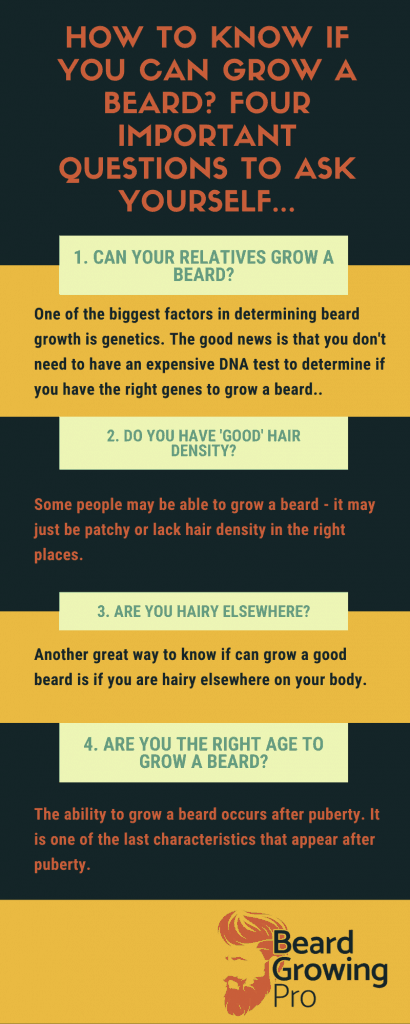 How to know if you can grow a beard - infographic